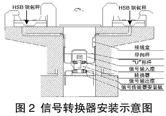 若不用此种接线盒,而采用电缆与电缆直接对接(锡焊端头),则应对其进行
