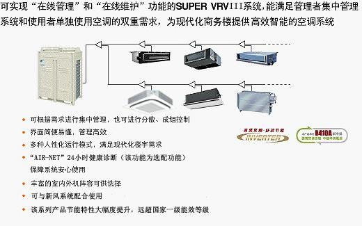 SUPER VRVIII变频多联机