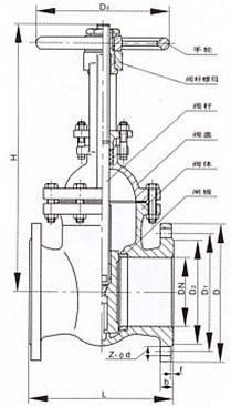 大田消防专用信号弹性座封闸阀