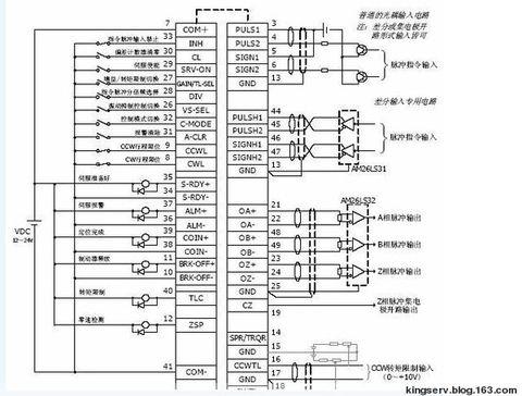 伺服电机的PLC控制方法 - kingServo - 伺服电机