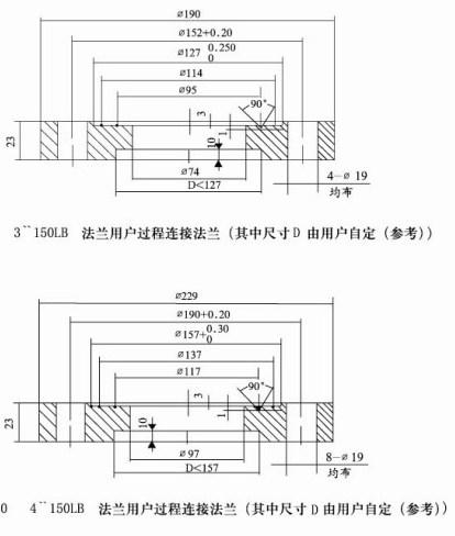 1151/3351LT法兰式差压变送器