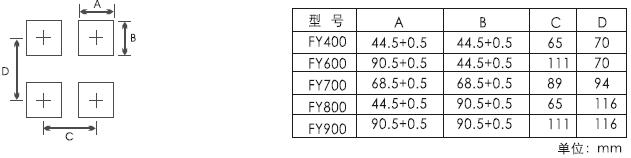 FY400 FY600 FY700 FY800 FY900 温控器 TAIE