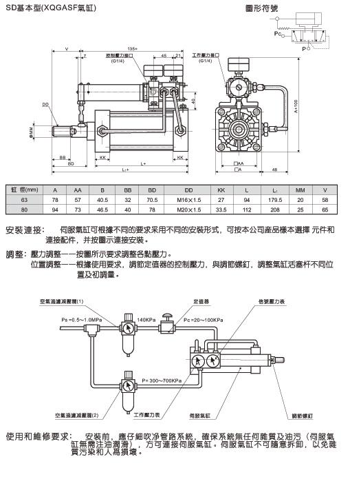 xqgasf63×200伺服气缸