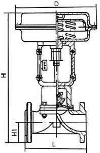 氣動薄膜隔膜調節閥 (氣開)