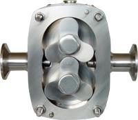 不銹鋼轉子泵