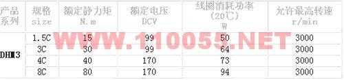 DHM3-1.5N   DHM3-1.5N/99V  DHM3-1.5S  DHM3-1.6AL  电磁制动器