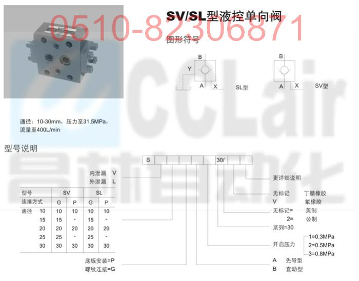 SV15GA1-30B/2  SV20PA1-30B/   SV20PB1-30B/   液控单向阀