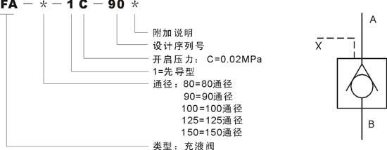 FA-100-1C-90     FA-125-1C-90    充液阀