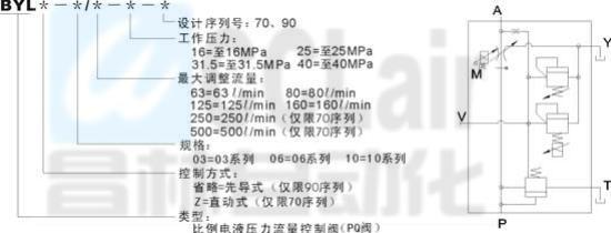 bylz-02-*-* byl-03-*-* bylz-03-*-* 比例电液压力流量控制阀