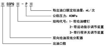 7SSPQ1-P3.0  7SSPQ2-P3.0  7SSPQ3-P3.0