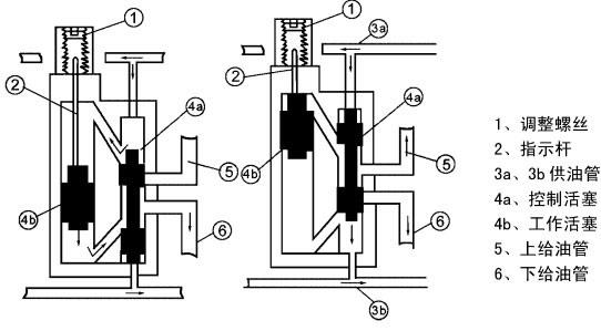 5SSPQ1-P1.5  5SSPQ2-P1.5  5SSPQ3-P1.5  双线分配器