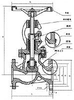 J41W/Y不锈钢法兰截止阀