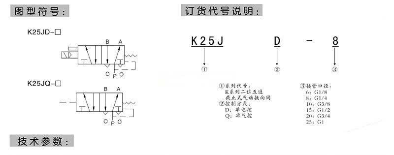 供应二位三通截止式电磁阀常开k23jd-20t图片
