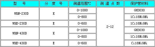 WRE-430D/WRE430D|多点热电偶
