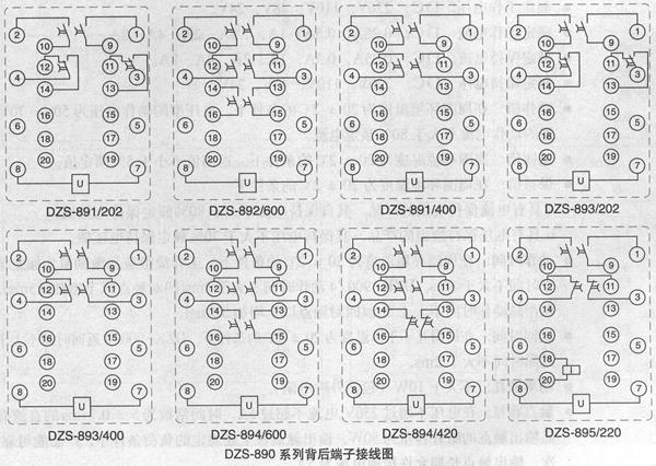 DZS-893延时中间继电器上海永上起重厂 1.概述 该继电器用于各种继电保护及自动化设备和电力系统二次回路中,作为继电保护回路和控制回路增加控制对象的数量或扩大控制容量的一种带延时的辅助继电器。   2.结构特点  该继电器为阀型电磁式继电器,导磁体采刚u型机构。结构采用标准A系列壳体即A11K为嵌入式安装,AllP为拼块嵌入式安装,AllH为凸安装后接线,AllQ为凸出安装前接线。3.