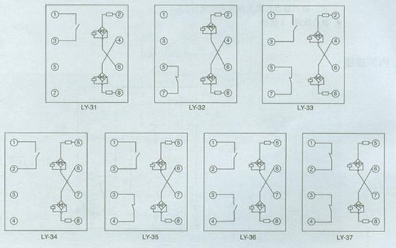 75ms的直流有感负荷电路中,产品输出触点的断开容量为50w.