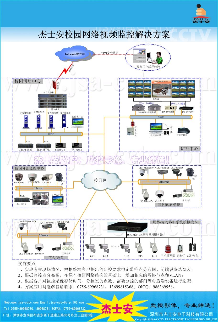 海康模拟球机接线图