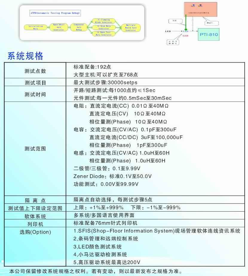 PTI810 FPC柔性電路板測試儀