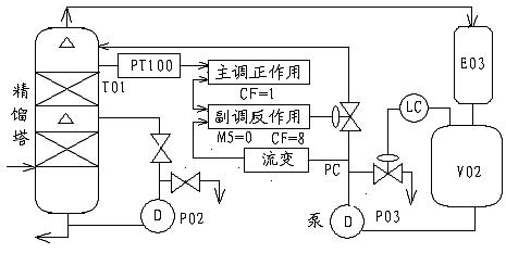 电路 电路图 电子 原理图 465_233