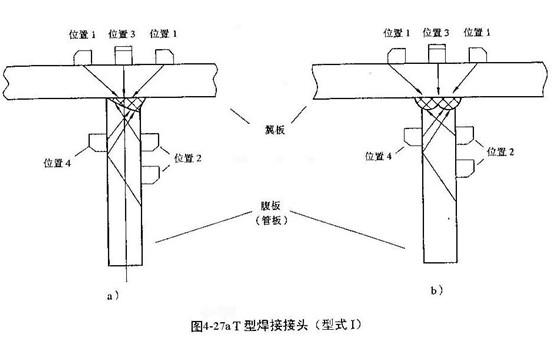 t型焊缝的超声波探伤