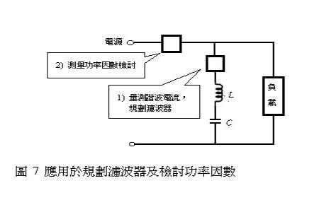 基频波无效功率成分的电流