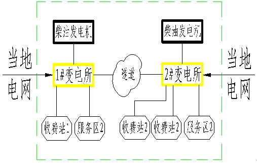 蓝粤控制器接线图