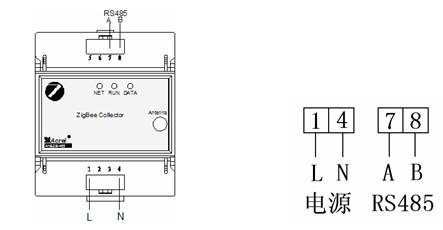 zigbee(物联网)无线网络电能管理系统设计与选型方案