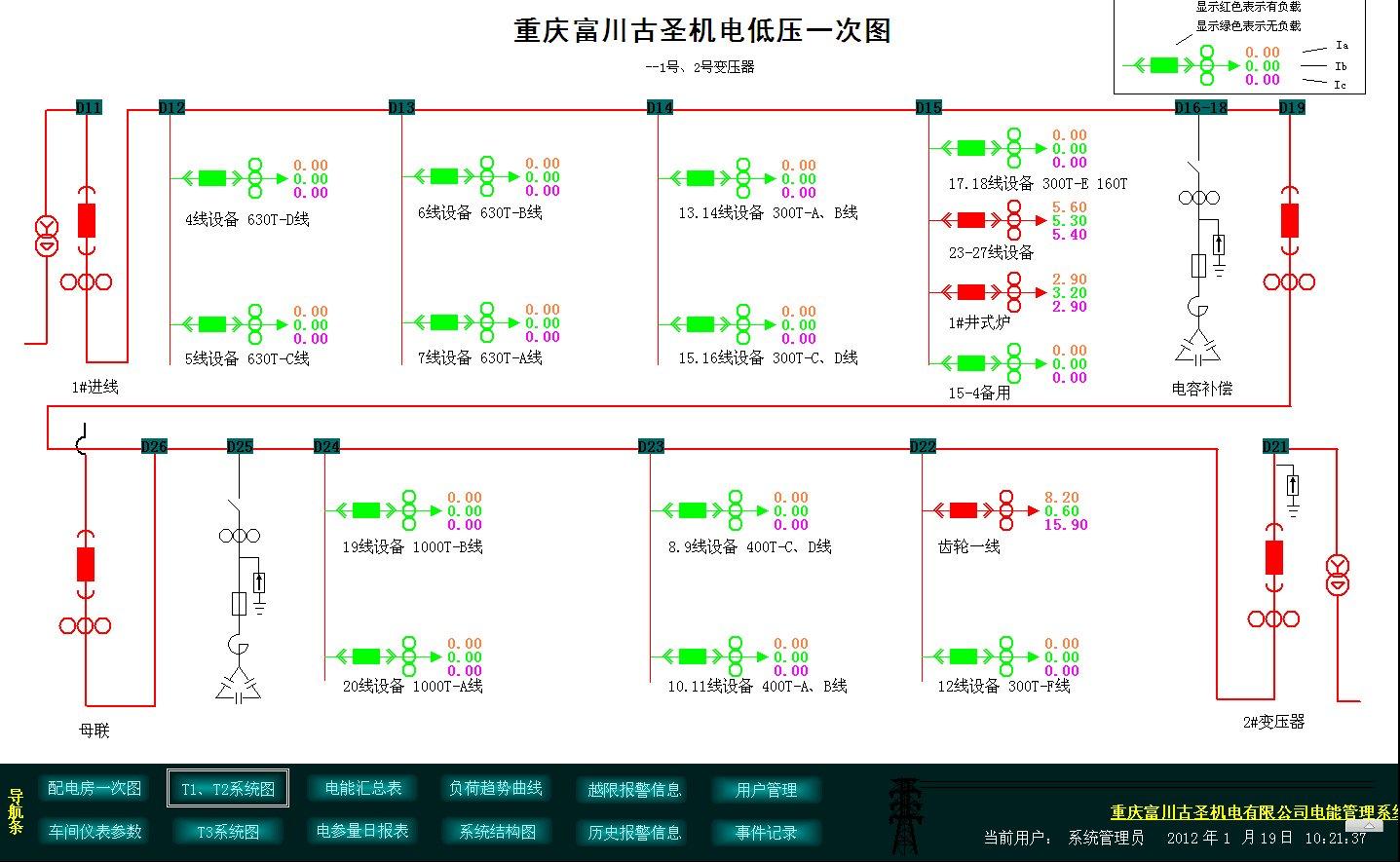 acrel-2000电力监控系统在**富川机电中的应用