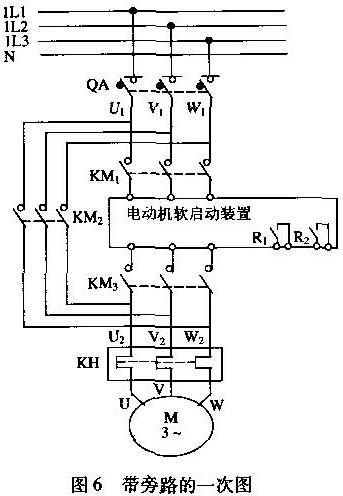 鼠笼式电动机的软启动工作原理及特点