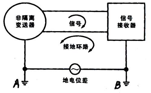 信号隔离器的原理与作用