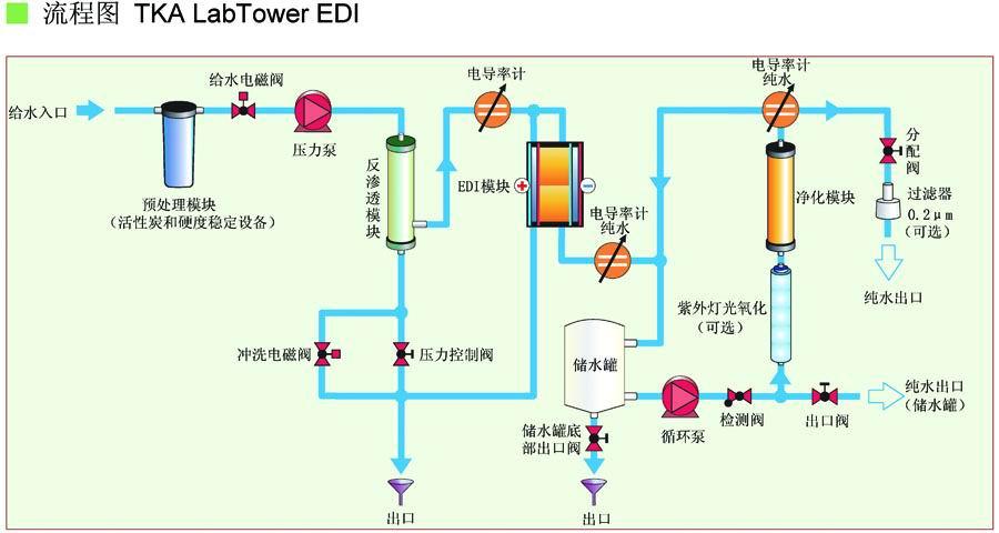 地图 电路 电路图 电子 原理图 900_480