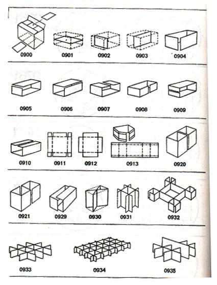 瓦楞纸箱生产实用技术