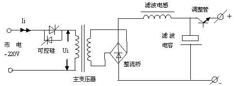 线性电源,可控硅电源,开关电源电路简介