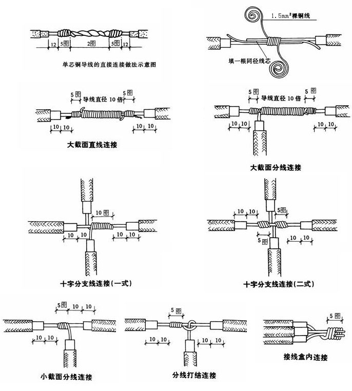 电线与电线连接方式_镀锌电线管连接方式
