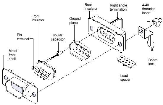 关于滤波连接器的技术规范