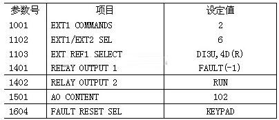 工具的使用原理或改进_堆、拆垛机灵活应用改进   1.灵活堆垛原理   现场堆垛机机械尺寸在项目设计时已经固定,现场测量堆垛机升降轨道可升降行程为17