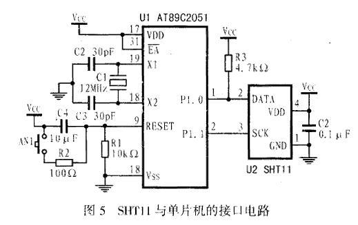 i2c总线数字式温湿度传感器sht11及其在单片机系统的