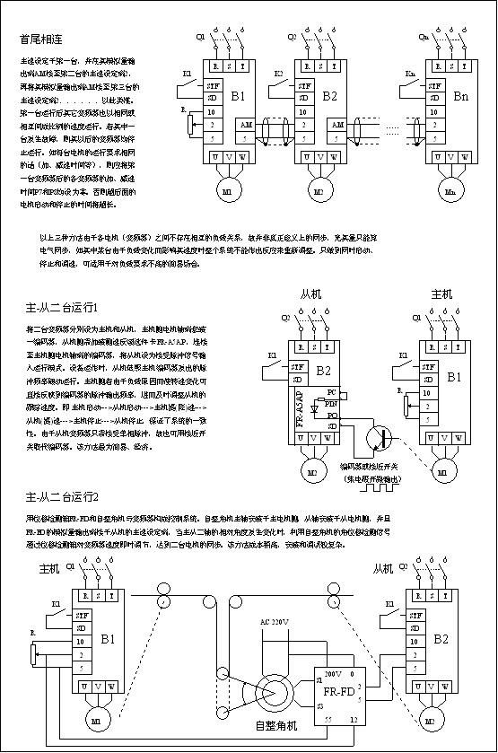 三菱变频器在多电机中的应用