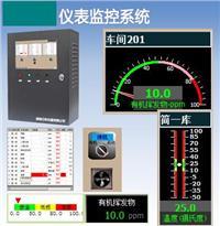 室内空气环境监测系统 TN900