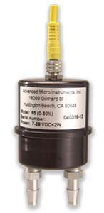 在線氧純度變送器MODEL65 MODEL65