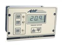 在線式氧分析儀MODEL70 MODEL70