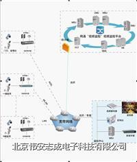 电信增值业务,商务领航,新视通,新视通公众IP视讯,宽带及其增值业务 wlshaxiangji