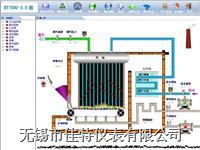 BT7000工業自動化監控組態軟件 BT7000