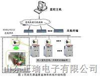 OES-2602无源无线测温系统