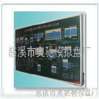 提供工艺流程屏及各种马赛克模拟屏加工