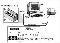 小型可編程控制器 小型可編程控制器