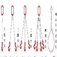 钢丝绳吊具,柔性吊带
