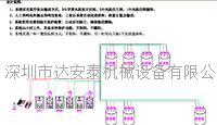 反应釜输送称重系统