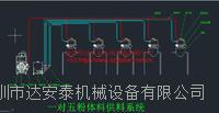 注塑颗粒专用集中供料系统 5