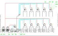 深圳自动供料系统